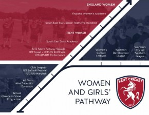 Club releases new Female Cricket Pathway