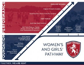 Changes to the Girl's Talent Pathway